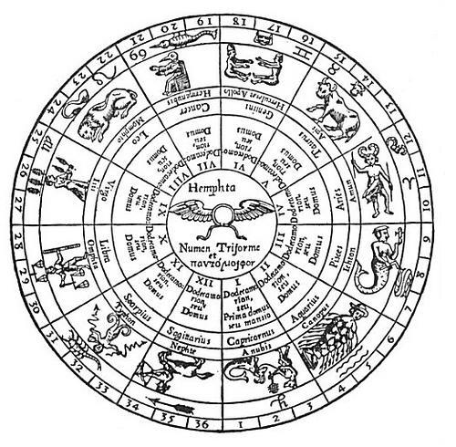 La astrología, ¿mito o realidad?
