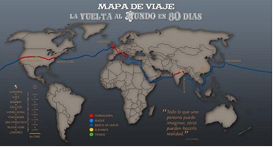 Viaje alrededor del mundo en 30 días y barato