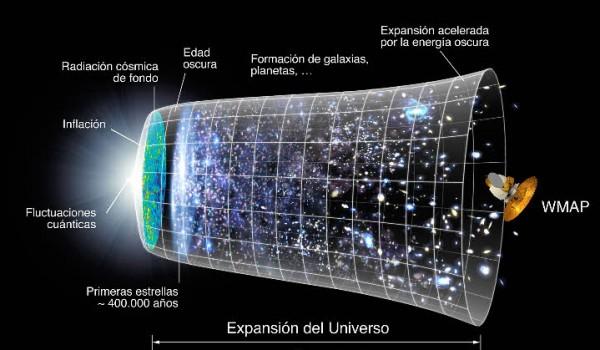 Universo2d