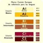 Dónde es mejor obtener el Certificado B2 Inglés oficial