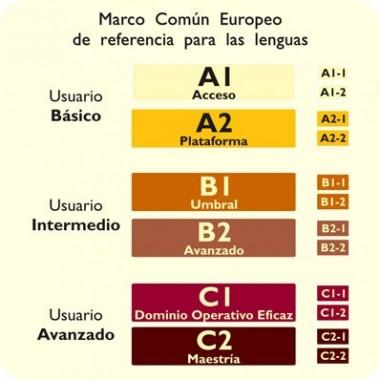 MCERL; B-2 Nivel Intermedio Avanzado