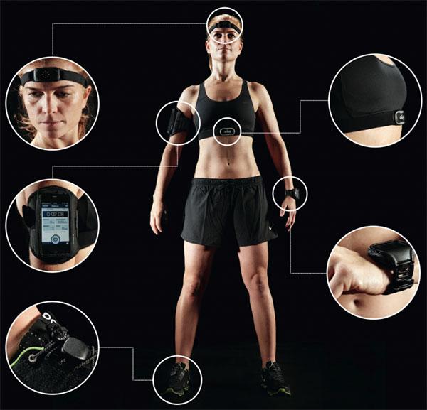Tecnología wearable. ¿Qué es? Tipos y precios