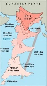 Origen del Himalaya