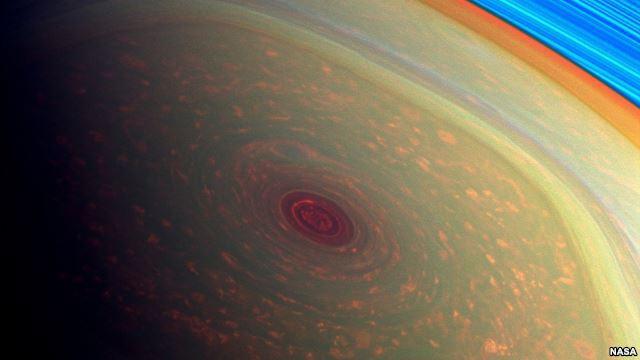 Tormentas, ciclones y huracanes extraterrestres