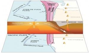Zona de subducción en Cascadia, en el noroeste de Estados Unidos. Imagen del Departamento de Geología e Industrias Minerales de Oregón.