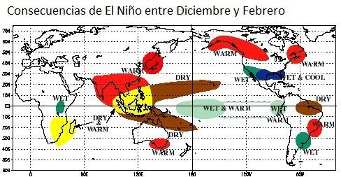 Posibles consecuencias de El Niño 2015