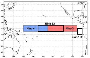 Dónde se produce El Niño