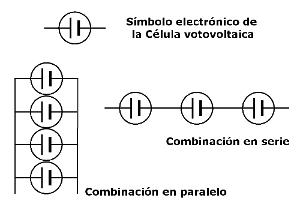 CombinacionCelulas