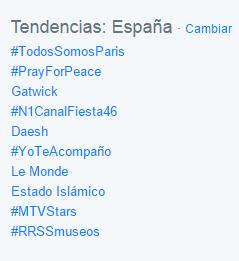 Trending Topic España Atentados terroristas Francia