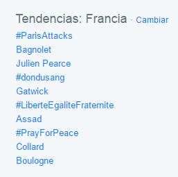Trending Topic Atentados terroristas Francia