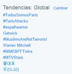 Trending Topic Mundial tras atentados terroristas París Twitter