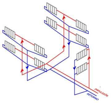 Ahorrar en calefacci n es posible - Instalacion calefaccion radiadores ...