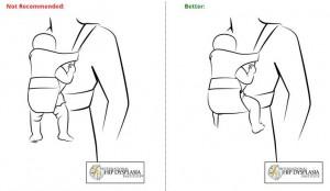 postura correcta portabebés ergonómico porteo