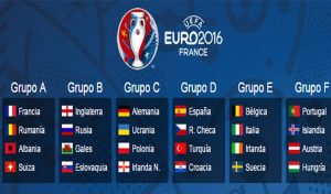 grupos de la eurocopa francia 2016 – copia