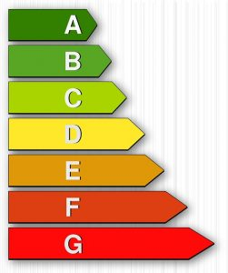 consumo eléctrico electrodomésticos gasto luz ahorro dinero