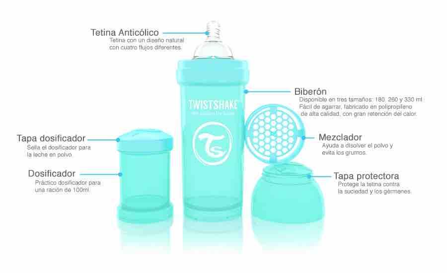 Biberones anticólicos Twistshake: lo más nuevo del mercado